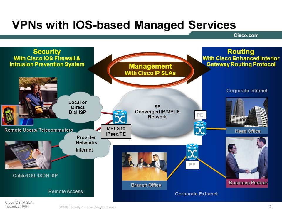 3 © 2004 Cisco Systems, Inc. All rights reserved. Cisco IOS IP SLA, Technical, 9/04 VPNs with IOS-based Managed Services Corporate Intranet Remote Use