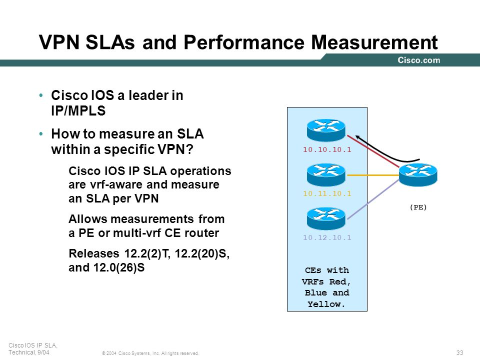 33 © 2004 Cisco Systems, Inc. All rights reserved. Cisco IOS IP SLA, Technical, 9/04 VPN SLAs and Performance Measurement 10.10.10.1 10.11.10.1 10.12.