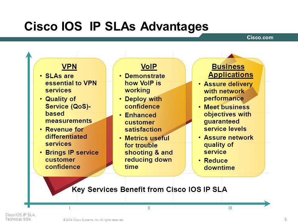 5 © 2004 Cisco Systems, Inc. All rights reserved. Cisco IOS IP SLA, Technical, 9/04 Cisco IOS IP SLAs Advantages IIIIII VPN SLAs are essential to VPN