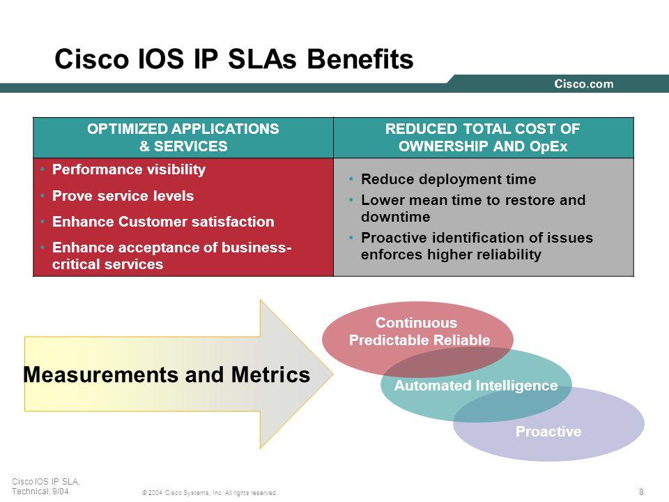 8 © 2004 Cisco Systems, Inc. All rights reserved. Cisco IOS IP SLA, Technical, 9/04 Cisco IOS IP SLAs Benefits Measurements and Metrics Proactive Auto