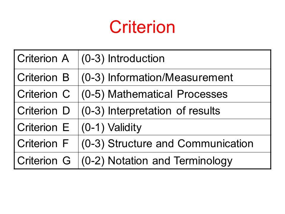 Criterion Criterion A(0-3) Introduction Criterion B(0-3) Information/Measurement Criterion C(0-5) Mathematical Processes Criterion D(0-3) Interpretati