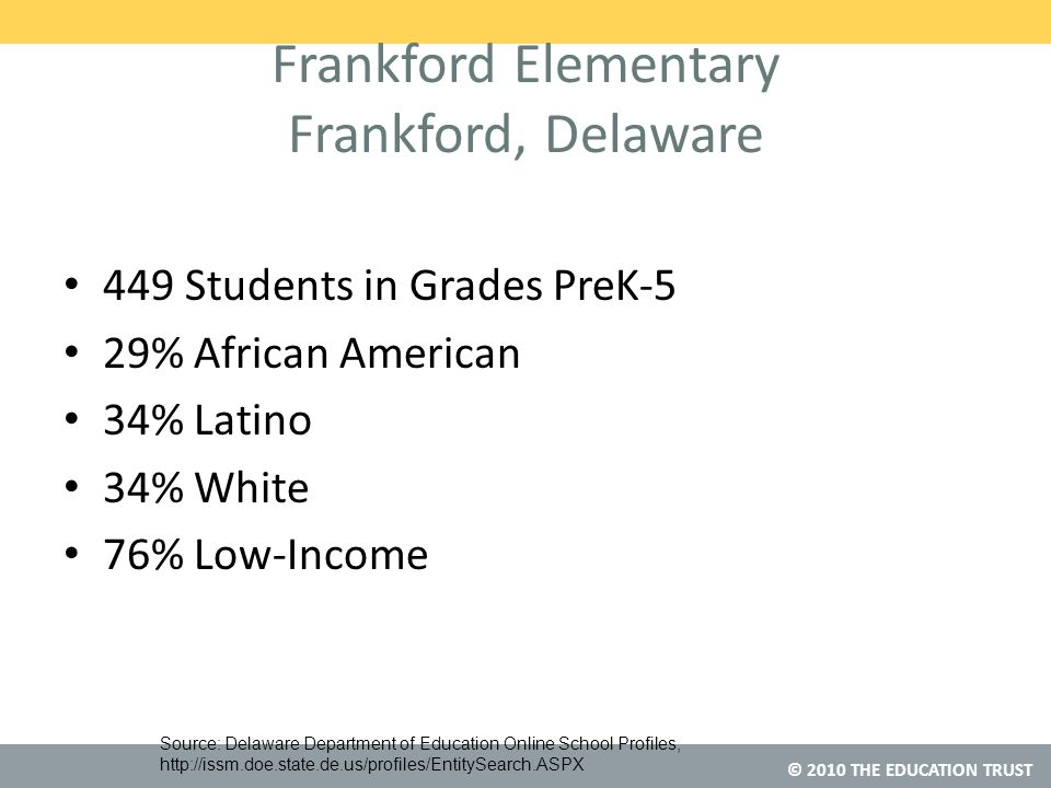 © 2010 THE EDUCATION TRUST Frankford Elementary Frankford, Delaware 449 Students in Grades PreK-5 29% African American 34% Latino 34% White 76% Low-Income Source: Delaware Department of Education Online School Profiles, http://issm.doe.state.de.us/profiles/EntitySearch.ASPX