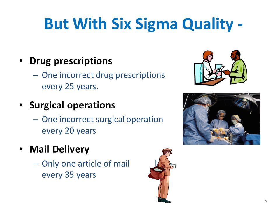 4 Why Six Sigma.