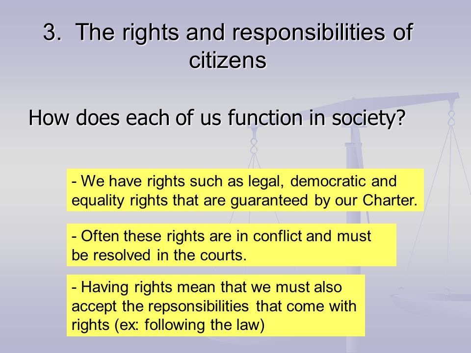 What makes a responsible citizen.A good citizen is someone who is…..