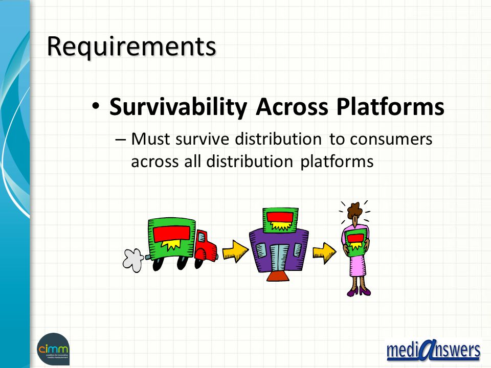 Requirements Survivability Across Platforms – Must survive distribution to consumers across all distribution platforms