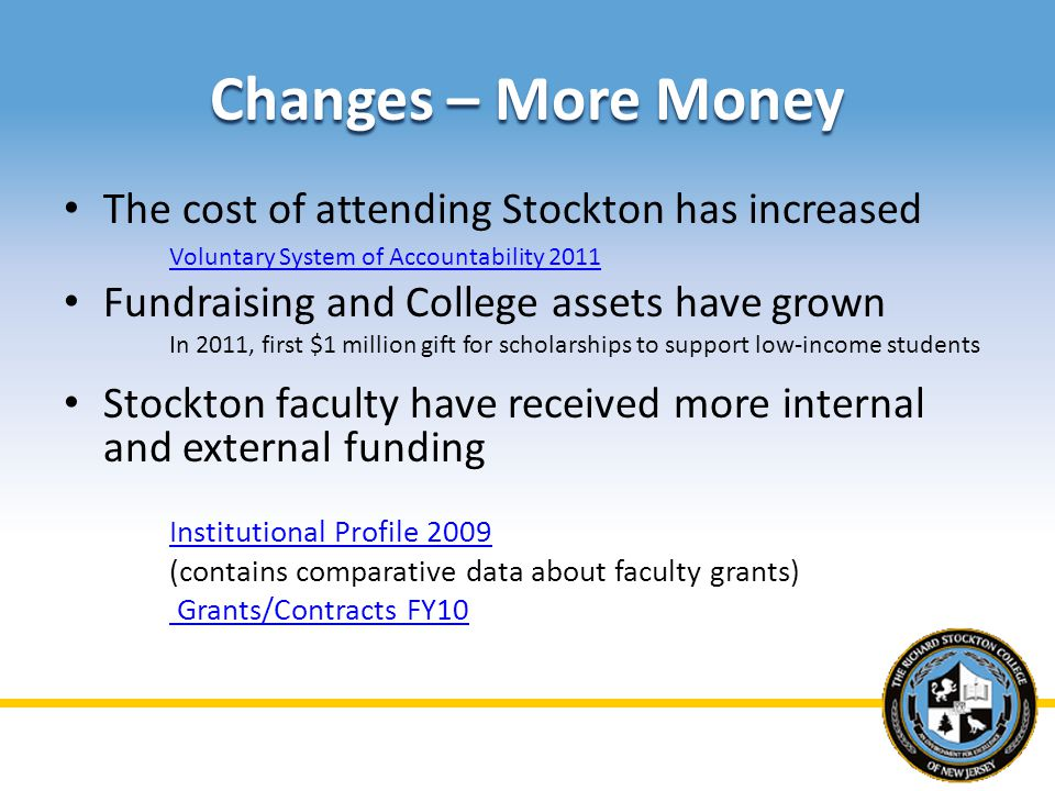 Changes – More Money The cost of attending Stockton has increased Voluntary System of Accountability 2011 Fundraising and College assets have grown In 2011, first $1 million gift for scholarships to support low-income students Stockton faculty have received more internal and external funding Institutional Profile 2009 (contains comparative data about faculty grants) Grants/Contracts FY10