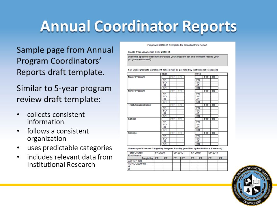Annual Coordinator Reports Sample page from Annual Program Coordinators' Reports draft template.