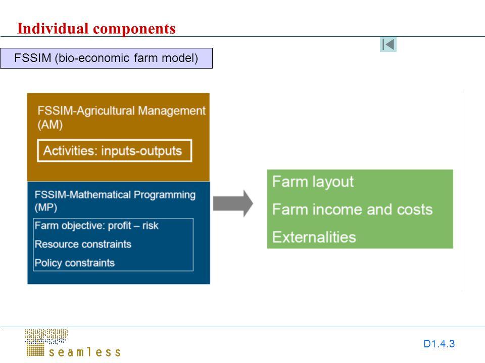 D1.4.3 FSSIM (bio-economic farm model) Individual components