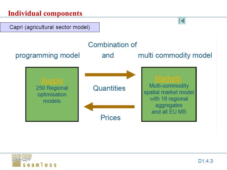 D1.4.3 Capri (agricultural sector model) Individual components