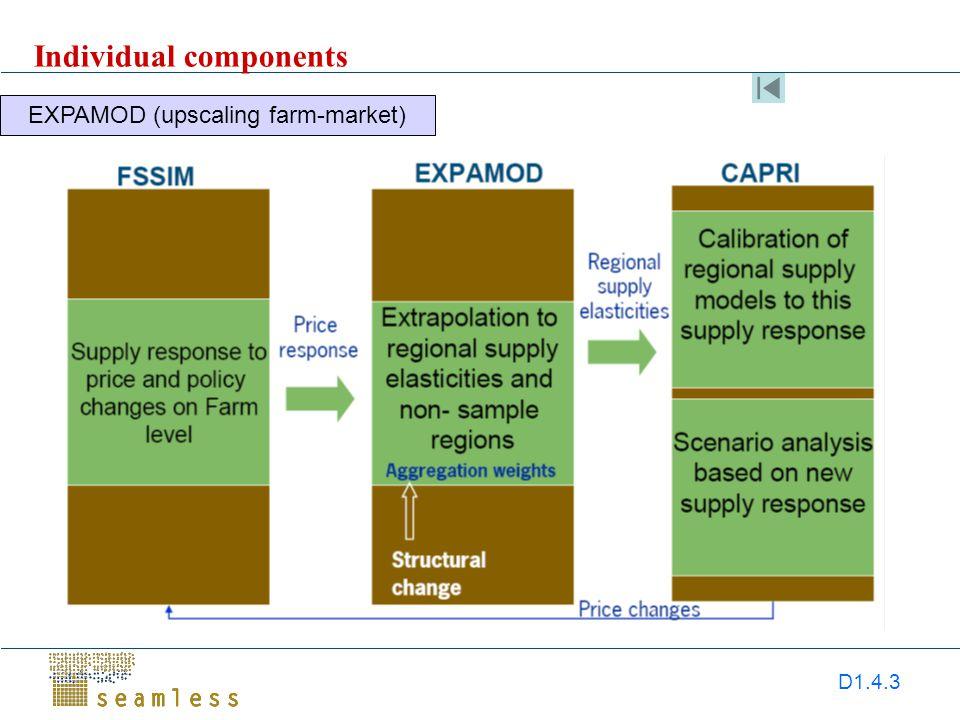 D1.4.3 EXPAMOD (upscaling farm-market) Individual components