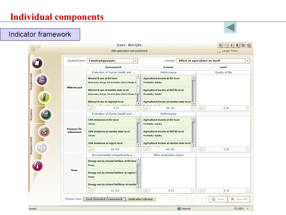 Home Indicator framework Individual components