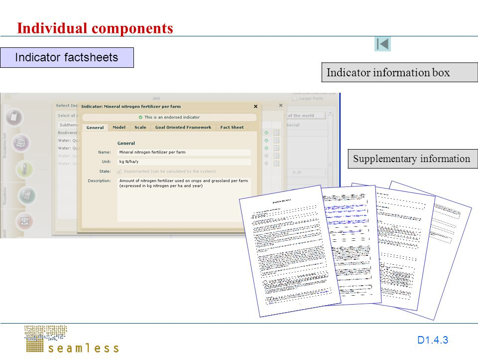 D1.4.3 Indicator factsheets Indicator information box Supplementary information Individual components