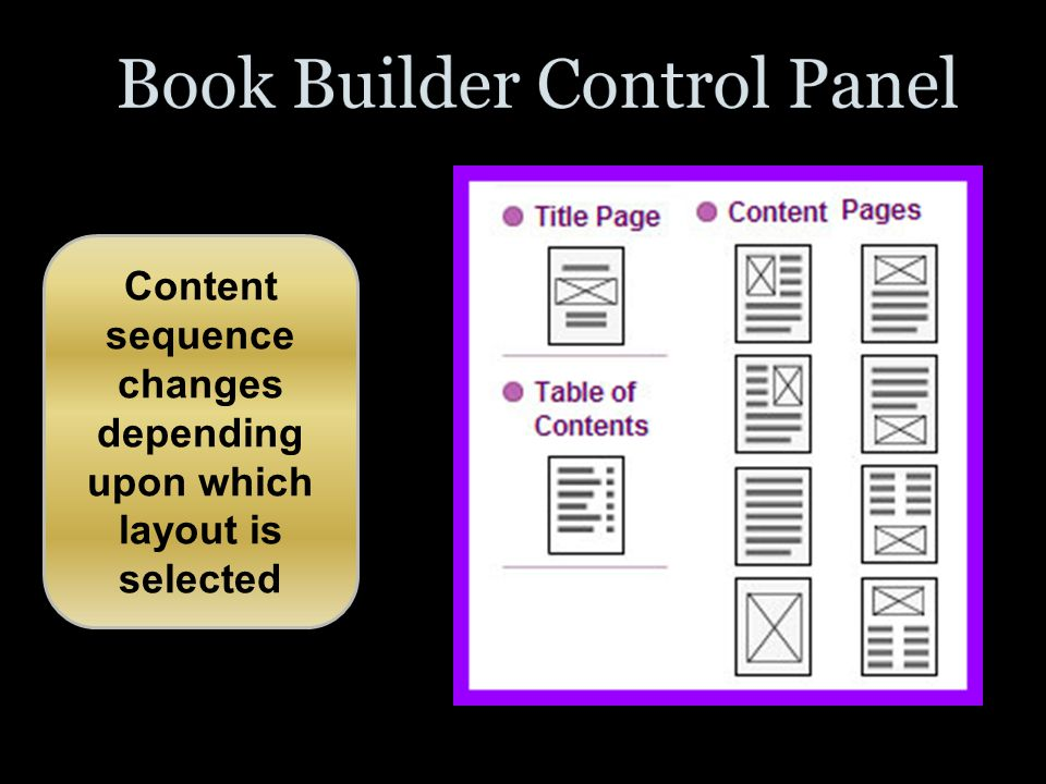 Content sequence changes depending upon which layout is selected