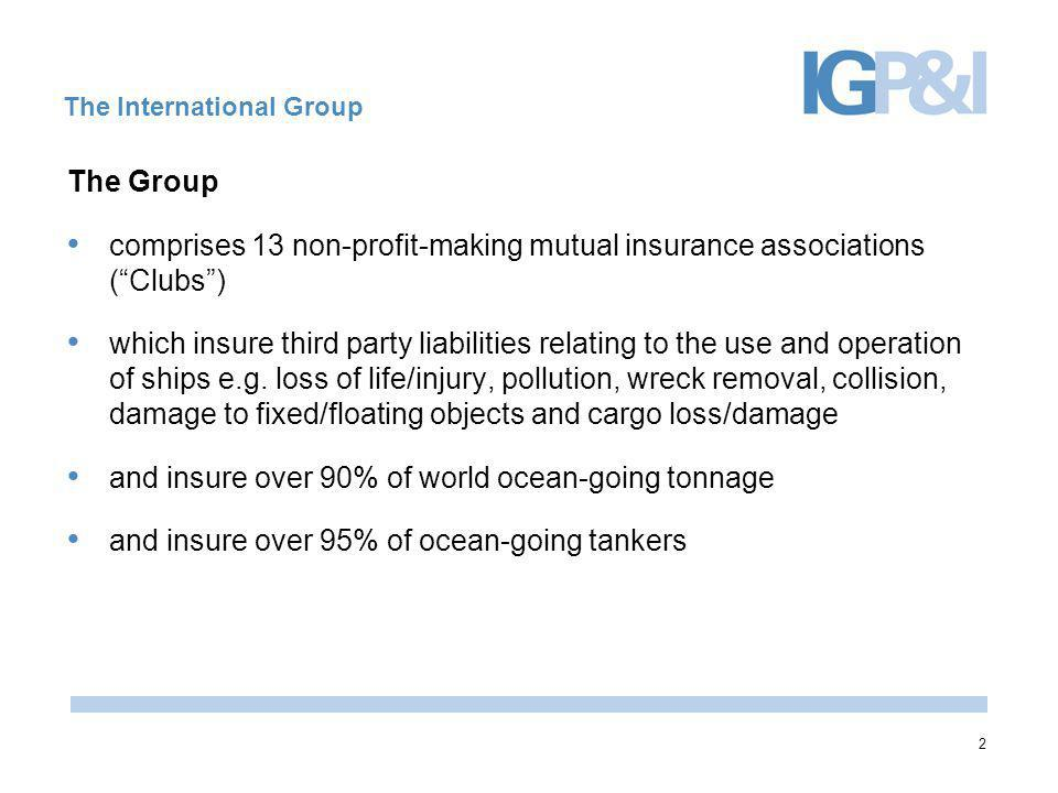 3 The International Group Current principal underwriting Group members American Steamship Owners Mutual Protection and Indemnity Association, Inc Gard P&I (Bermuda) Ltd.