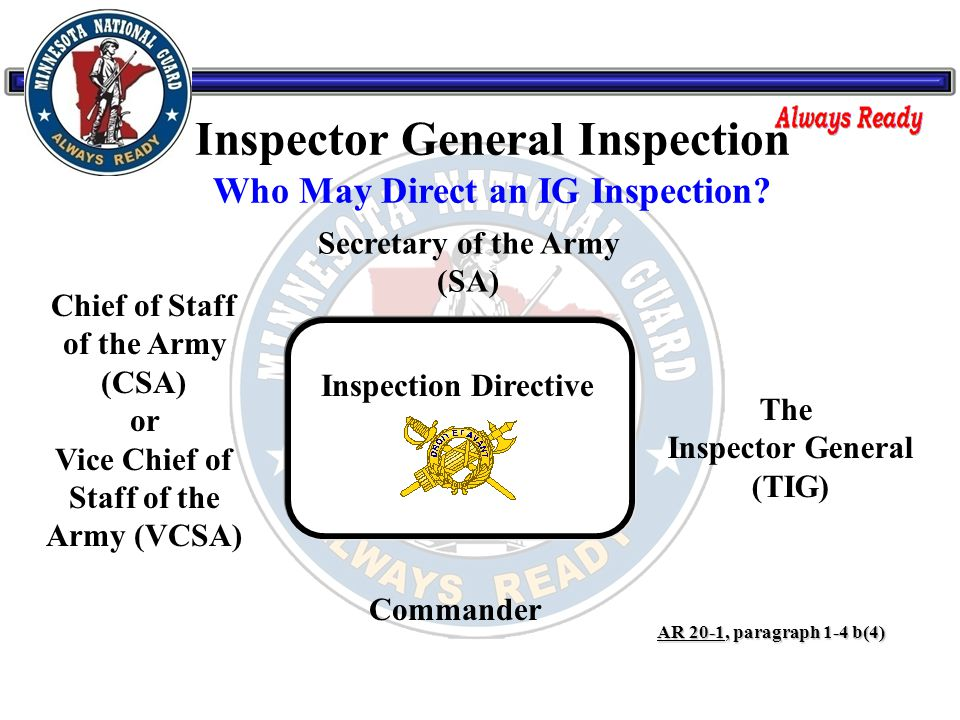 Inspector General Inspection Who May Direct an IG Inspection.