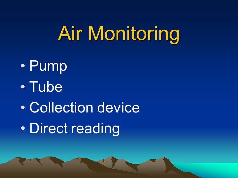 Chemical Properties Flashpoint Vapor Density Vapor Pressure Specific Gravity Evaporation Rate
