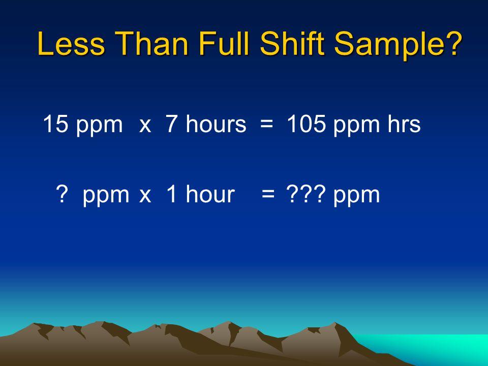 Compute TWA 15 ppm x 6 hours = 90 ppm hrs 5 ppm x 2 hour = 10 ppm hrs 8 hours 100 ppm hrs ____________________________ 100 ppm hrs ÷ 8 hours = 13.8 pp