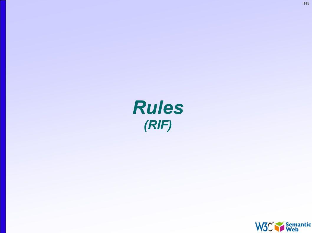 149 Rules (RIF)