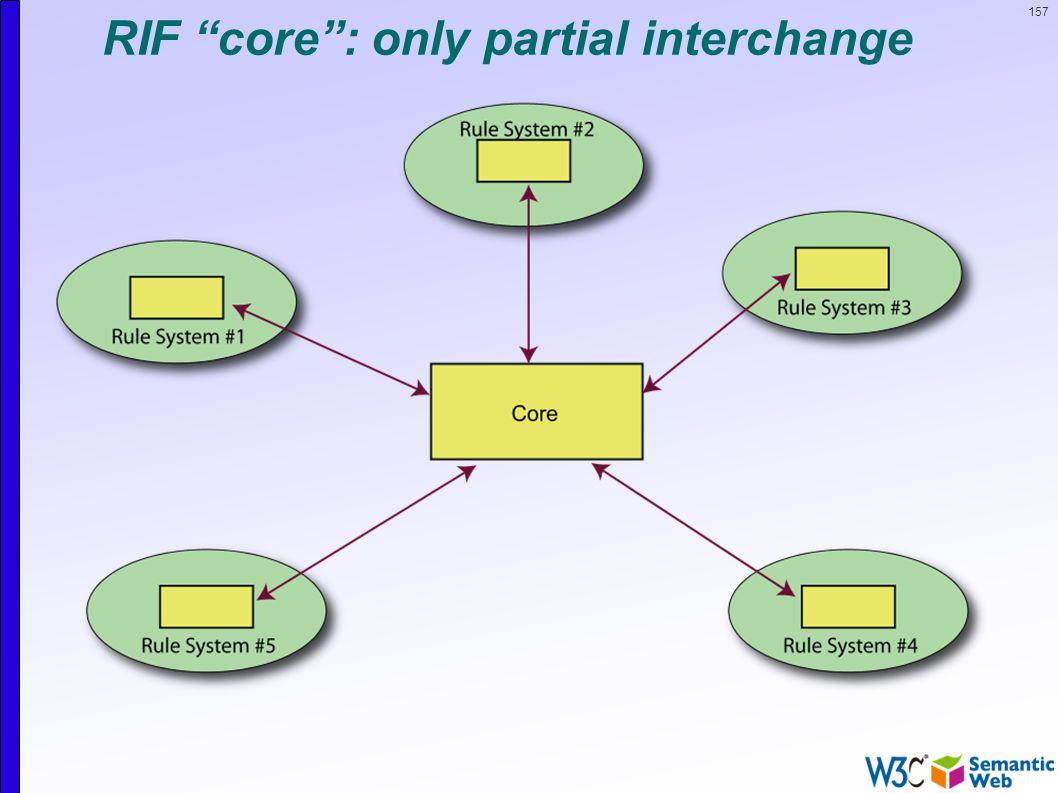 157 RIF core : only partial interchange