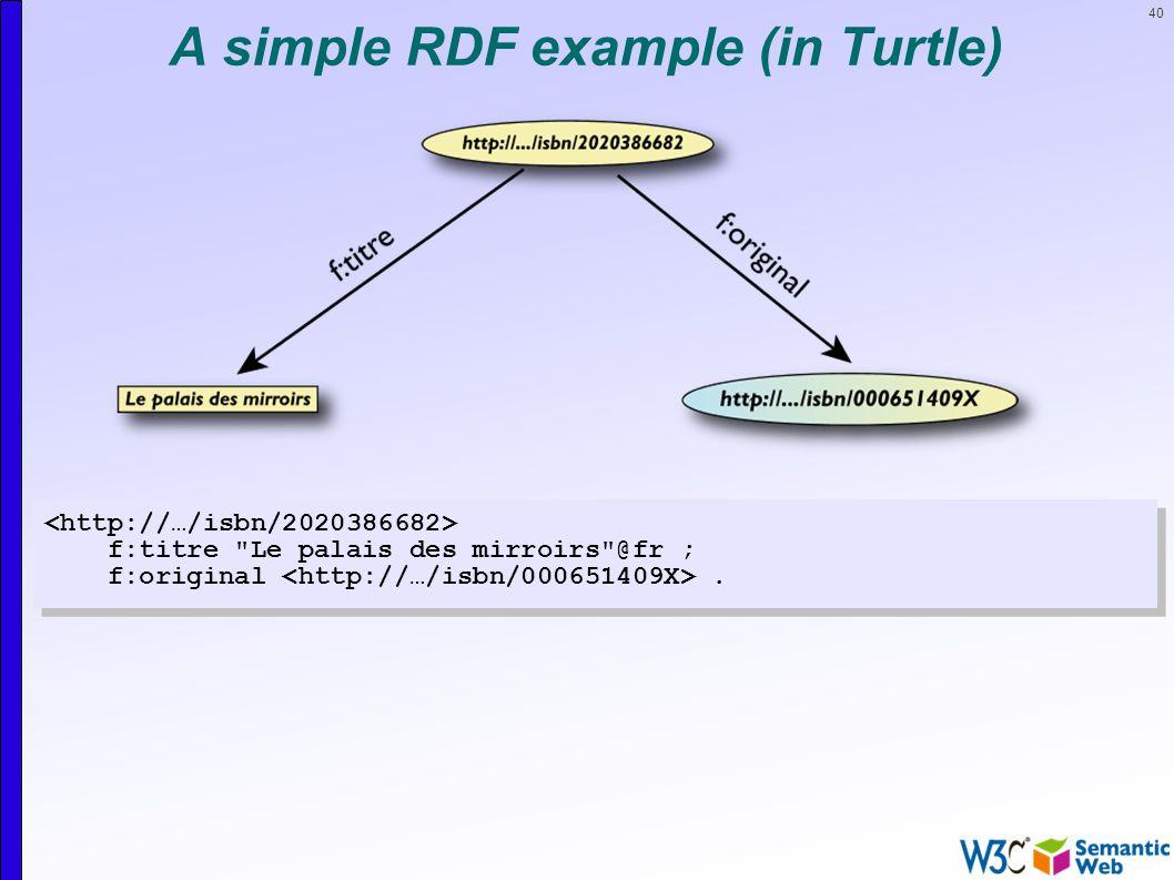 40 A simple RDF example (in Turtle) f:titre Le palais des mirroirs @fr ; f:original.