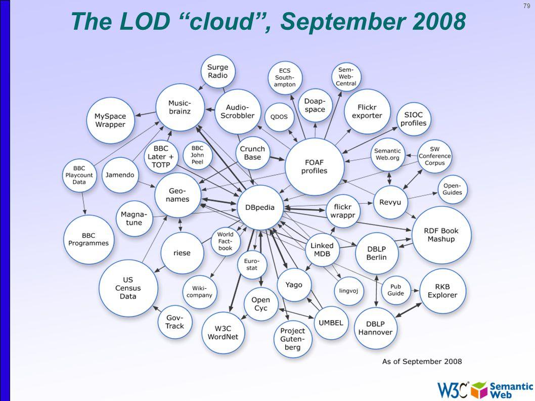 79 The LOD cloud , September 2008