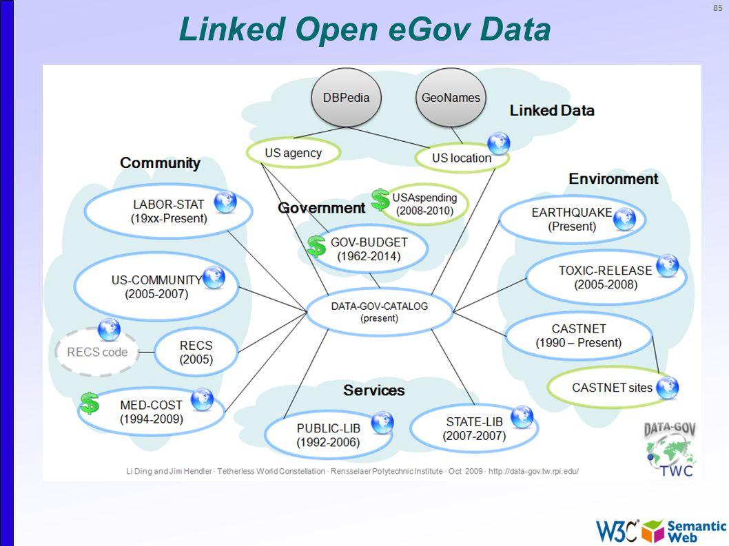 85 Linked Open eGov Data