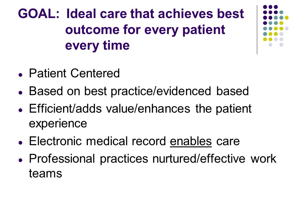GOAL: Ideal care that achieves best outcome for every patient every time ● Patient Centered ● Based on best practice/evidenced based ● Efficient/adds