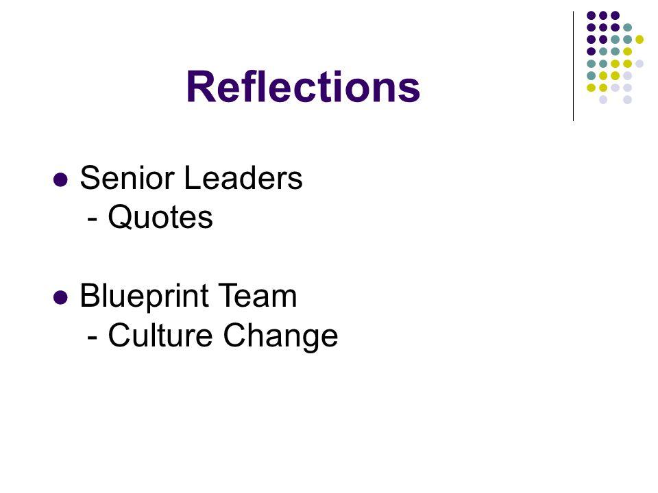 Reflections ● Senior Leaders - Quotes ● Blueprint Team - Culture Change