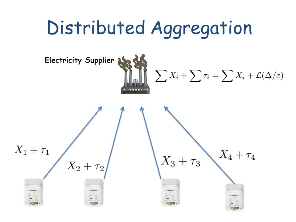Distributed Aggregation Electricity Supplier