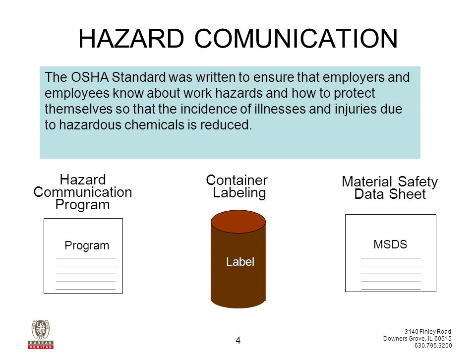 3140 Finley Road Downers Grove, IL HAZARD COMUNICATION Hazard Communication Program Container Labeling Material Safety Data Sheet MSDS Program Label The OSHA Standard was written to ensure that employers and employees know about work hazards and how to protect themselves so that the incidence of illnesses and injuries due to hazardous chemicals is reduced.