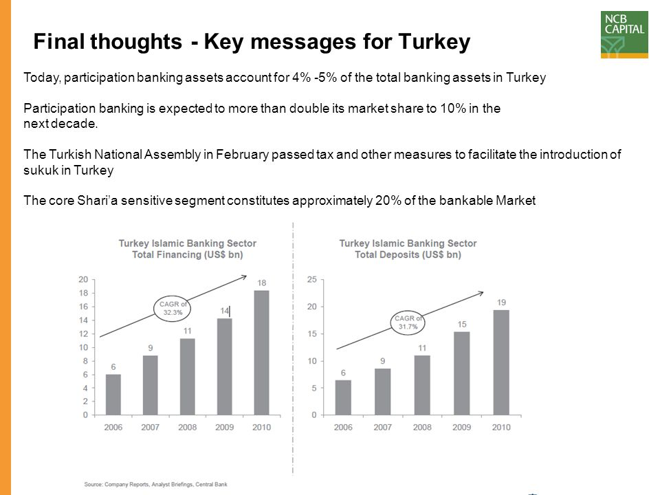 Final thoughts - Key messages for Turkey Today, participation banking assets account for 4% -5% of the total banking assets in Turkey Participation ba