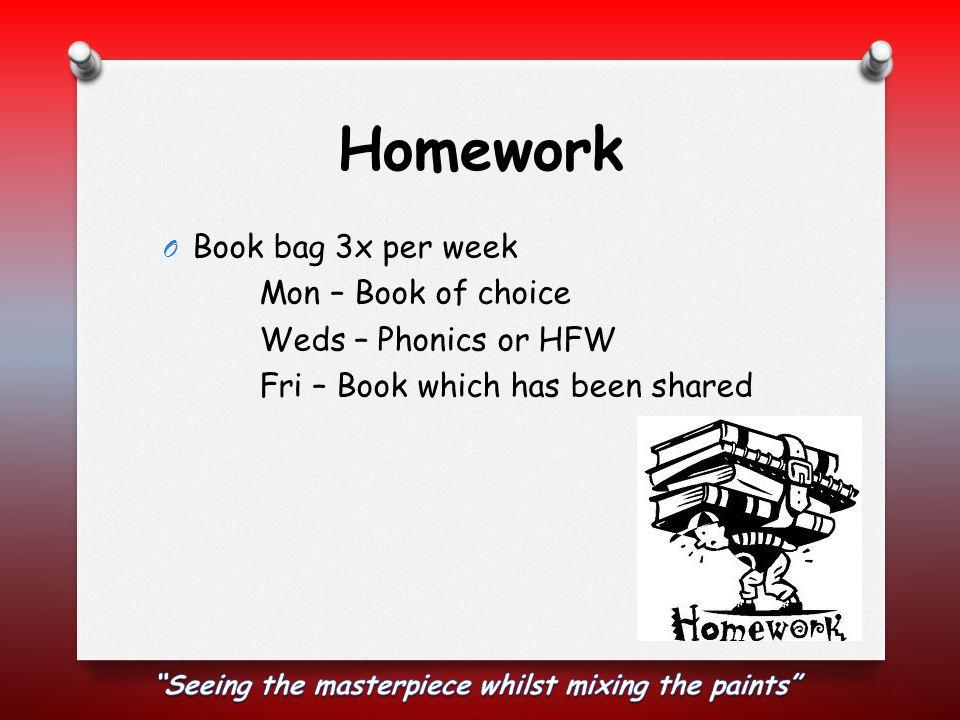 Homework O Book bag 3x per week Mon – Book of choice Weds – Phonics or HFW Fri – Book which has been shared