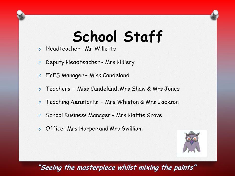 School Staff O Headteacher – Mr Willetts O Deputy Headteacher - Mrs Hillery O EYFS Manager – Miss Candeland O Teachers – Miss Candeland, Mrs Shaw & Mr