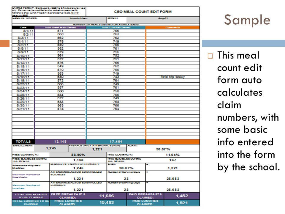 Sample  This meal count edit form auto calculates claim numbers, with some basic info entered into the form by the school.