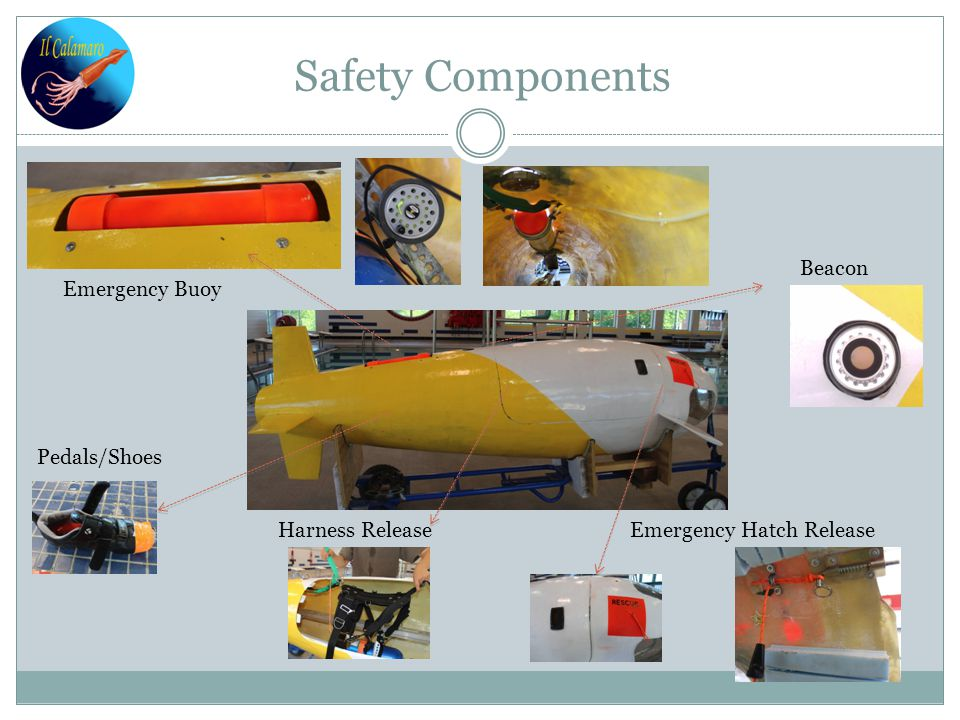Safety Components Emergency Buoy Emergency Hatch Release Beacon Harness Release Pedals/Shoes
