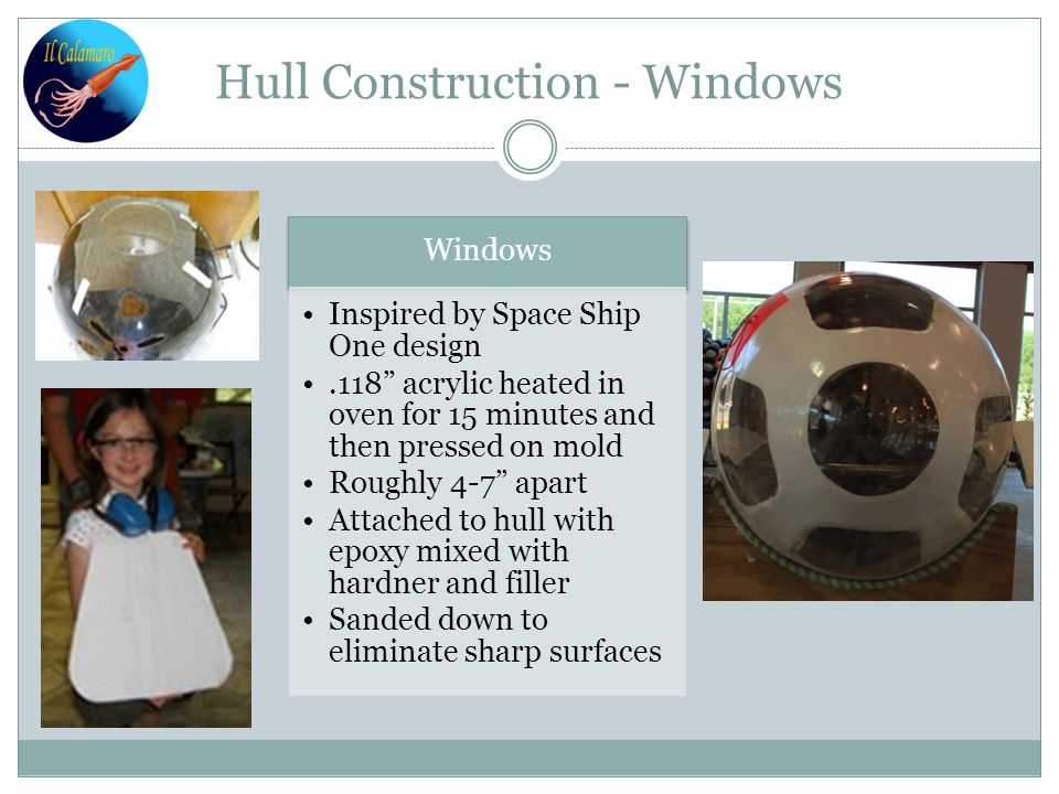 Hull Construction - Windows Windows Inspired by Space Ship One design.118 acrylic heated in oven for 15 minutes and then pressed on mold Roughly 4-7 apart Attached to hull with epoxy mixed with hardner and filler Sanded down to eliminate sharp surfaces