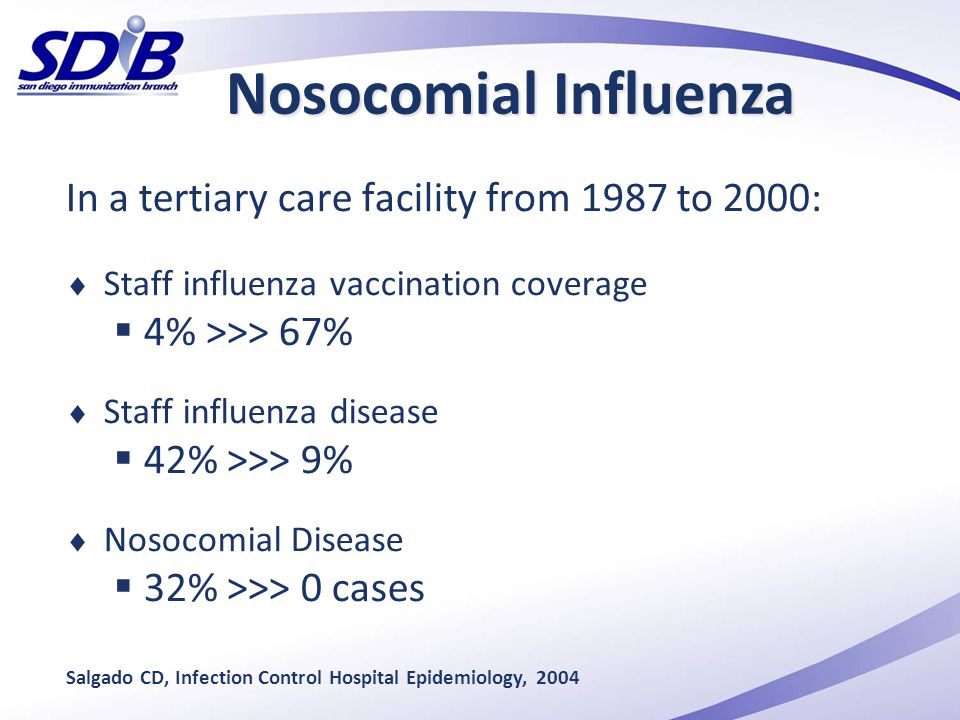 In a tertiary care facility from 1987 to 2000:  Staff influenza vaccination coverage  4% >>> 67%  Staff influenza disease  42% >>> 9%  Nosocomial
