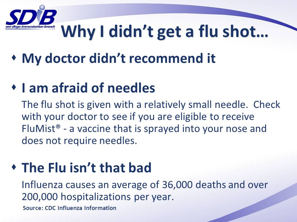 Why I didn't get a flu shot…  My doctor didn't recommend it  I am afraid of needles The flu shot is given with a relatively small needle. Check with