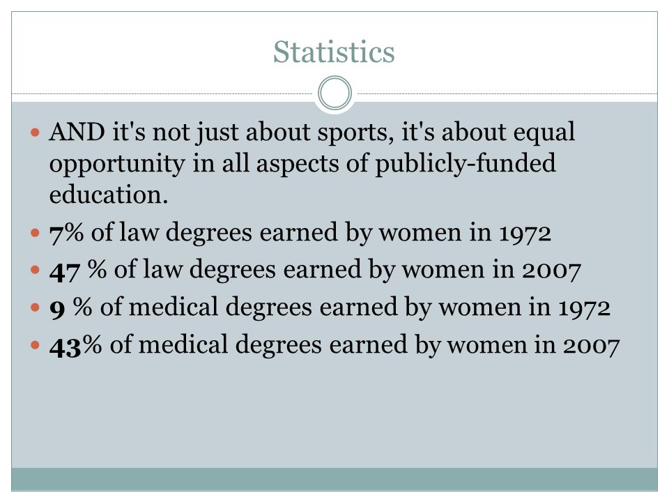 Statistics AND it s not just about sports, it s about equal opportunity in all aspects of publicly-funded education.