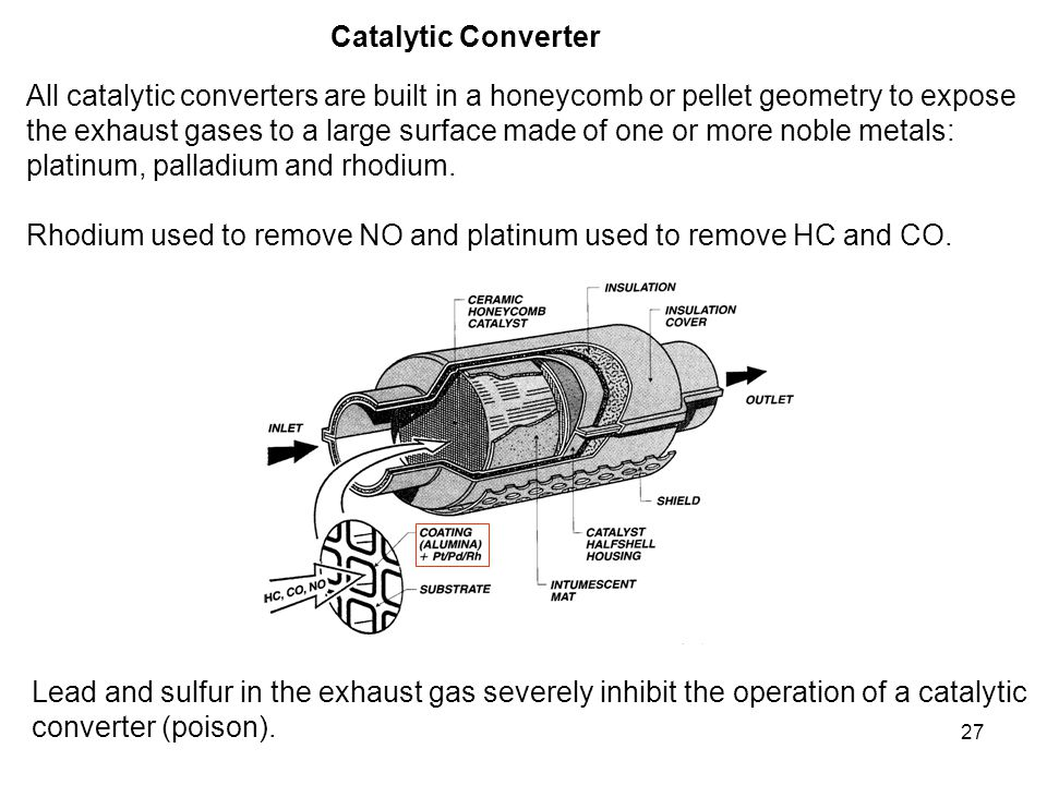 27 Catalytic Converter All catalytic converters are built in a honeycomb or pellet geometry to expose the exhaust gases to a large surface made of one