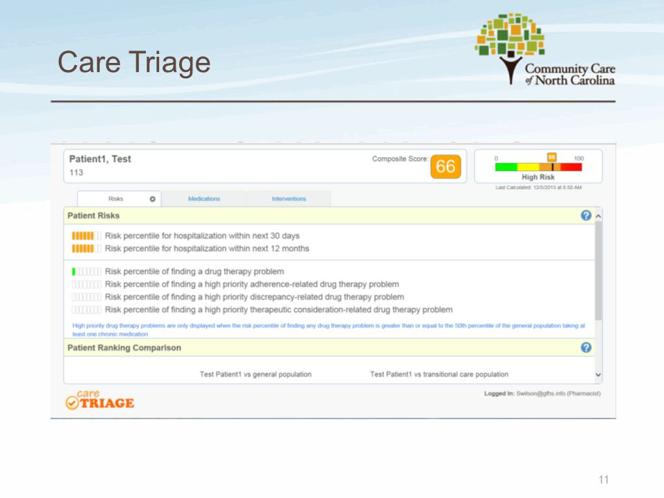Care Triage 11