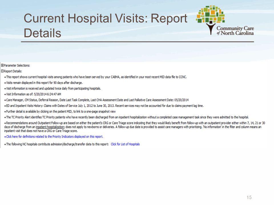 Current Hospital Visits: Report Details 15