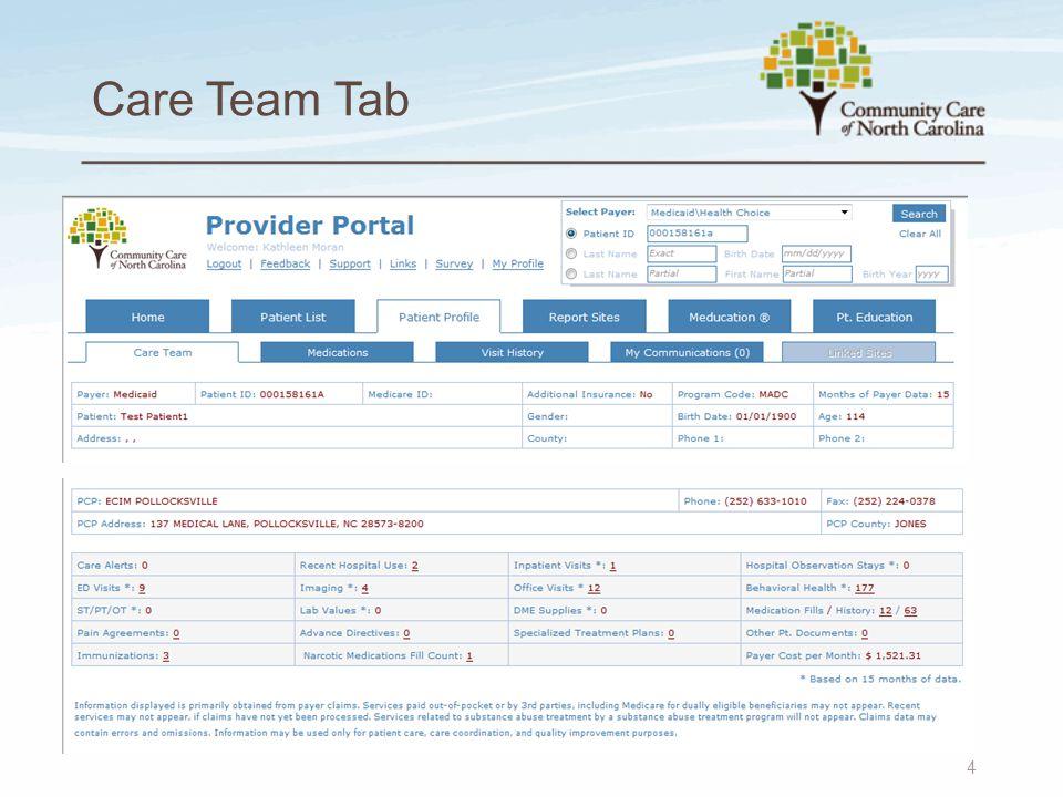 Care Team Tab 4