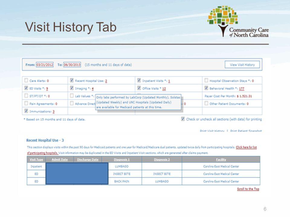 Visit History Tab 6