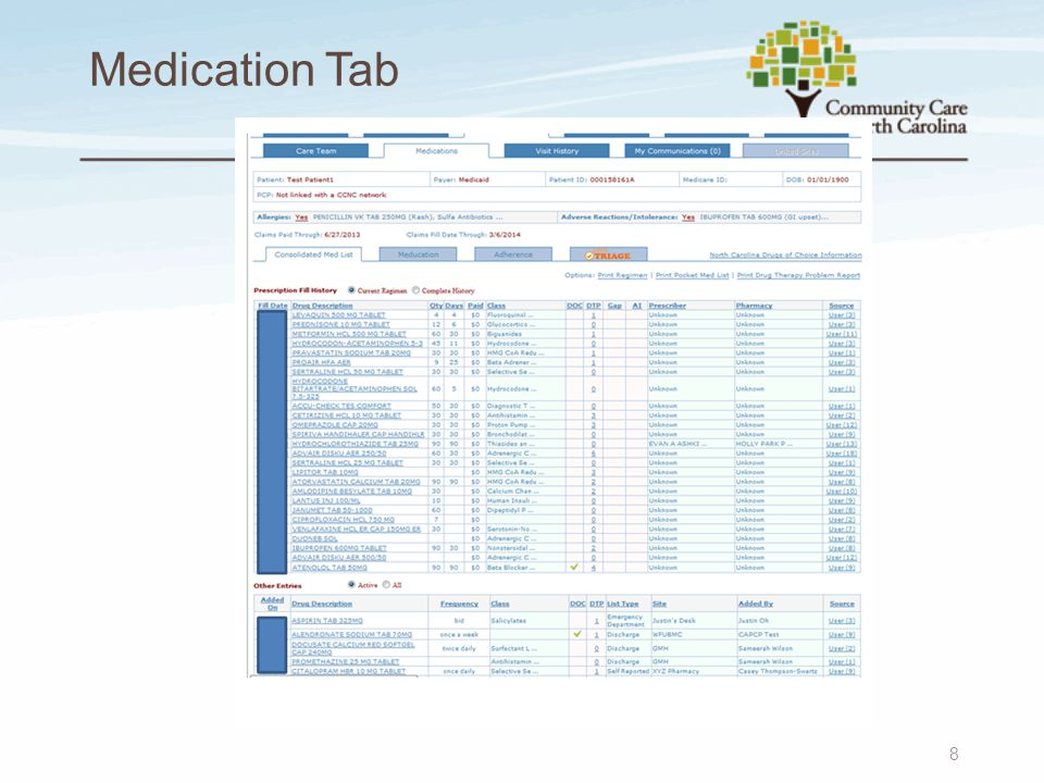 Medication Tab 8