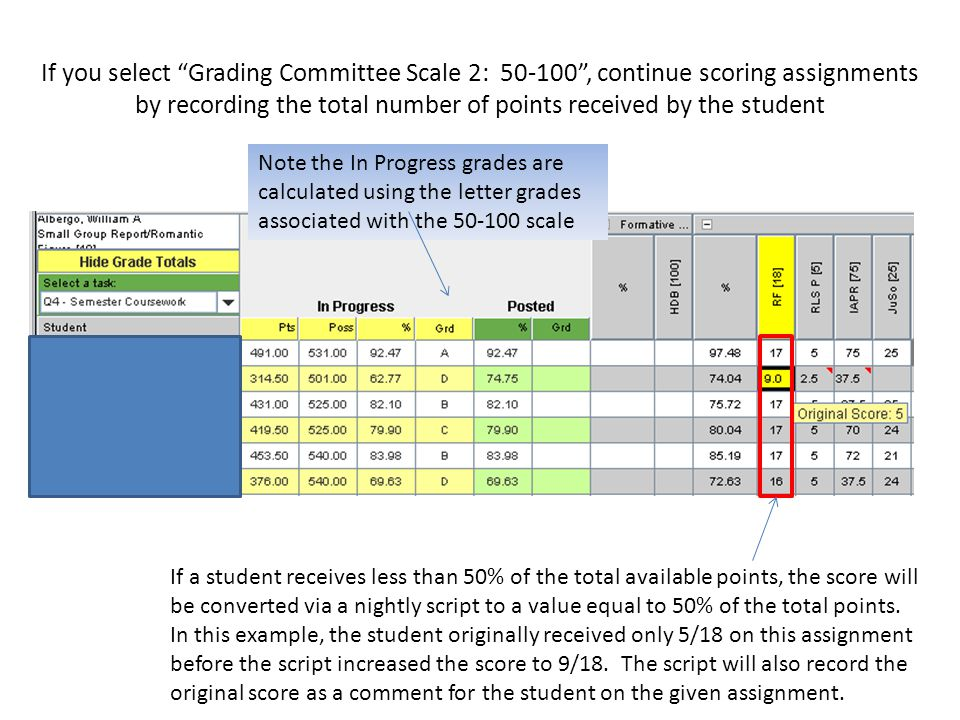 If you select Grading Committee Scale 2: 50-100 , continue scoring assignments by recording the total number of points received by the student If a student receives less than 50% of the total available points, the score will be converted via a nightly script to a value equal to 50% of the total points.