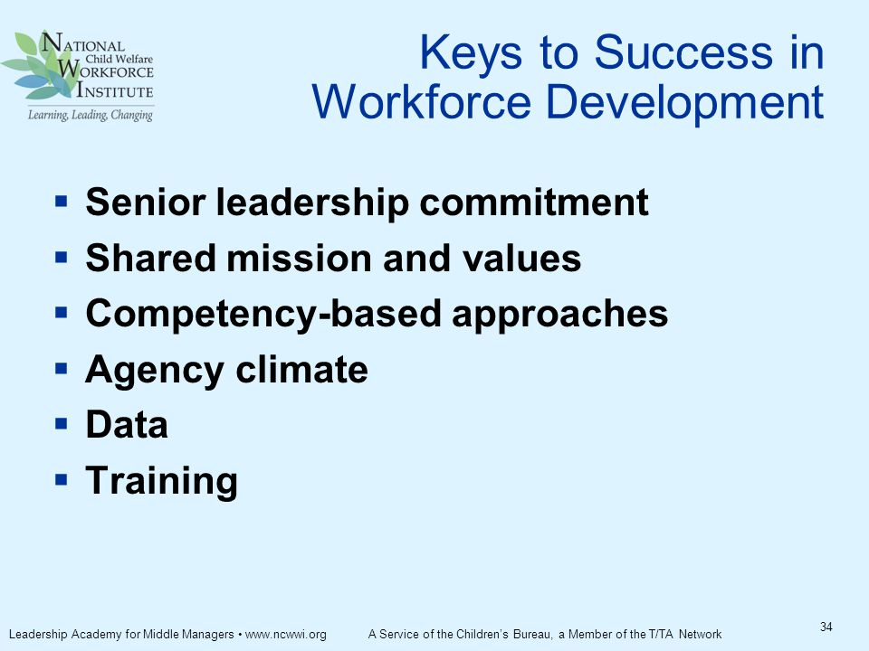 Keys to Success in Workforce Development  Senior leadership commitment  Shared mission and values  Competency-based approaches  Agency climate  Data  Training 34 Leadership Academy for Middle Managers www.ncwwi.org A Service of the Children's Bureau, a Member of the T/TA Network