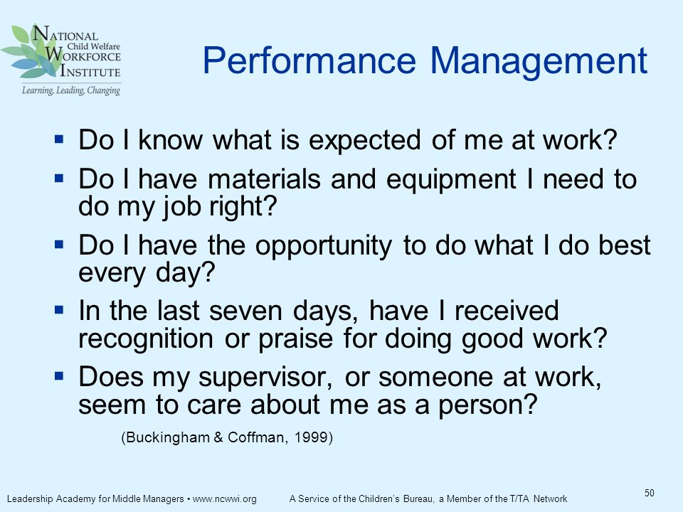 Performance Management  Do I know what is expected of me at work.