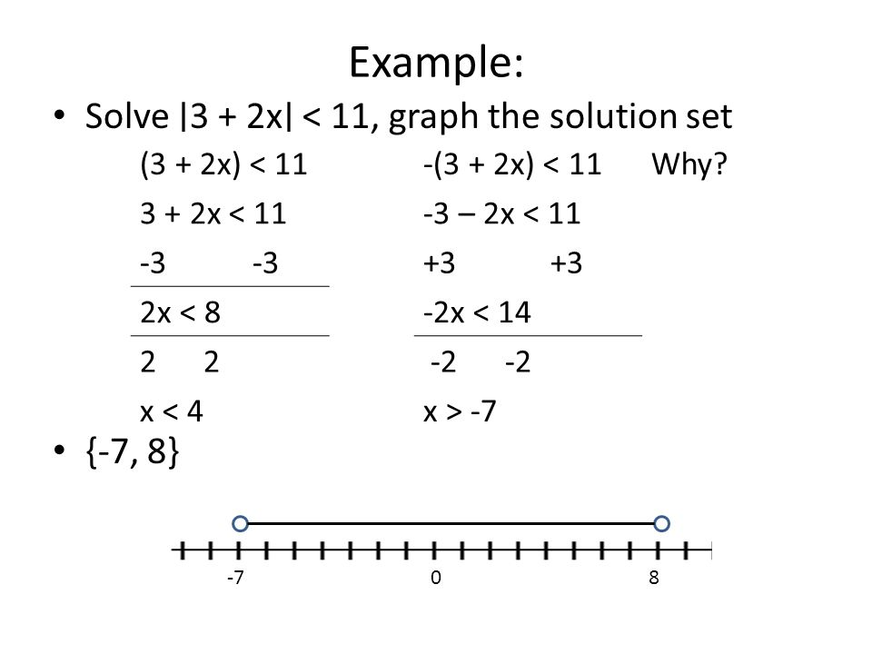 Example: Solve ∣ 3 + 2x ∣ < 11, graph the solution set {-7, 8} (3 + 2x) < 11-(3 + 2x) < 11Why? 3 + 2x < 11-3 – 2x < 11 -3 +3 2x < 8-2x < 14 2 -2 -2 x