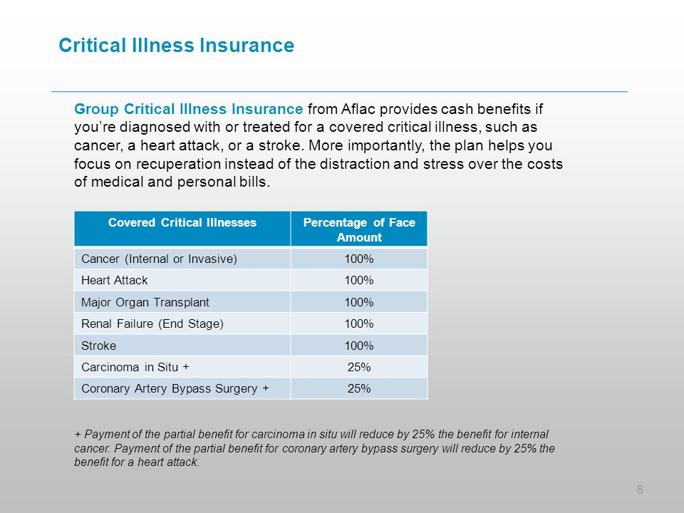 Critical Illness Insurance Group Critical Illness Insurance from Aflac provides cash benefits if you're diagnosed with or treated for a covered critical illness, such as cancer, a heart attack, or a stroke.